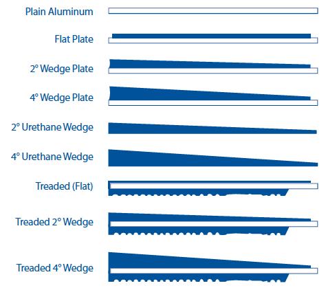 Series II Plates (cross sections)